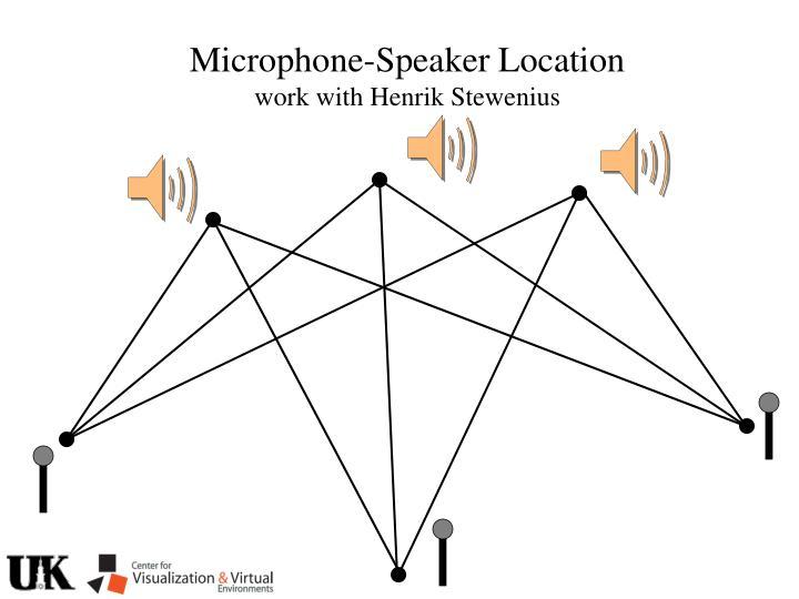 Microphone-Speaker Location