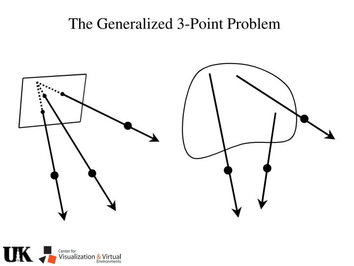 The Generalized 3-Point Problem