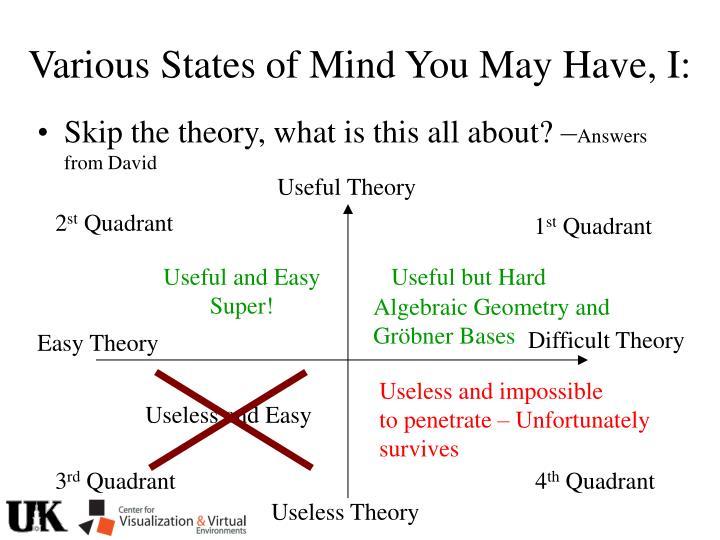 Useful Theory