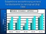 subjektiivne tervisehinnang erineva haridustaseme ja vanusgrupi j rgi 1994