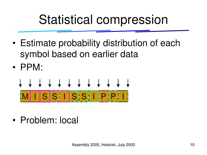 Statistical compression