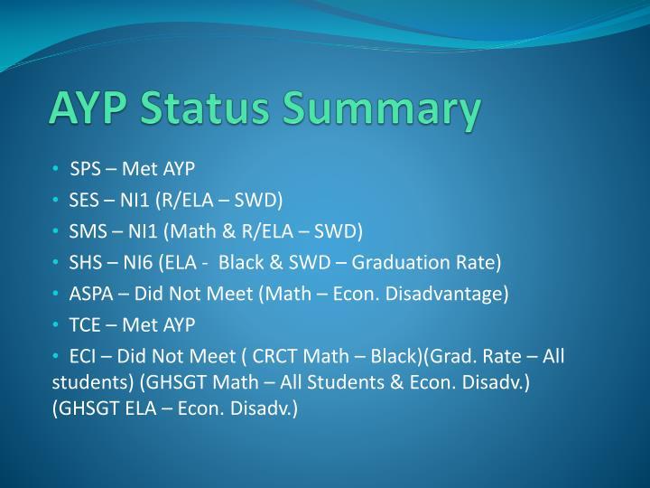 AYP Status Summary