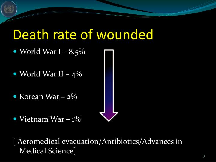 Death rate of wounded