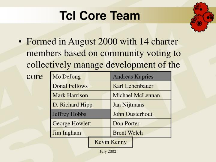Tcl Core Team