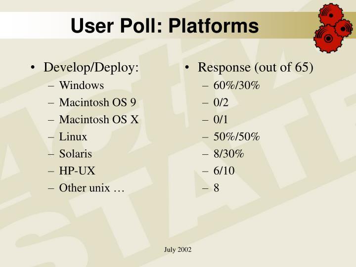 Develop/Deploy: