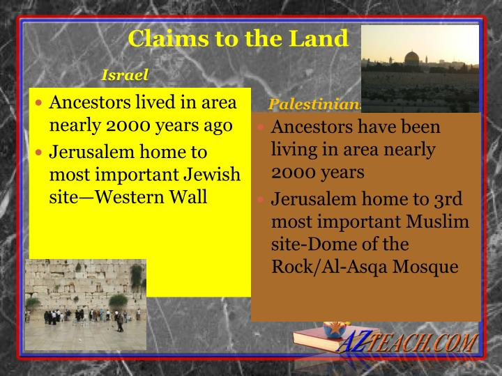 Claims to the land