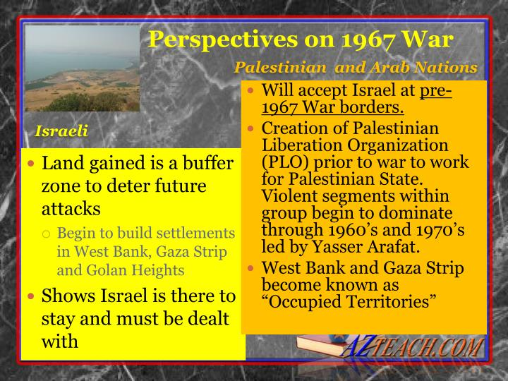 Perspectives on 1967 War