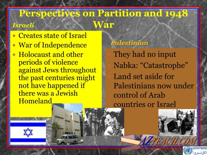 Perspectives on Partition and 1948 War