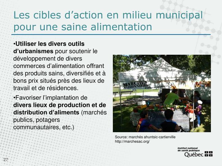 Les cibles d'action en milieu municipal pour une saine alimentation