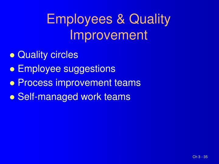 Employees & Quality Improvement