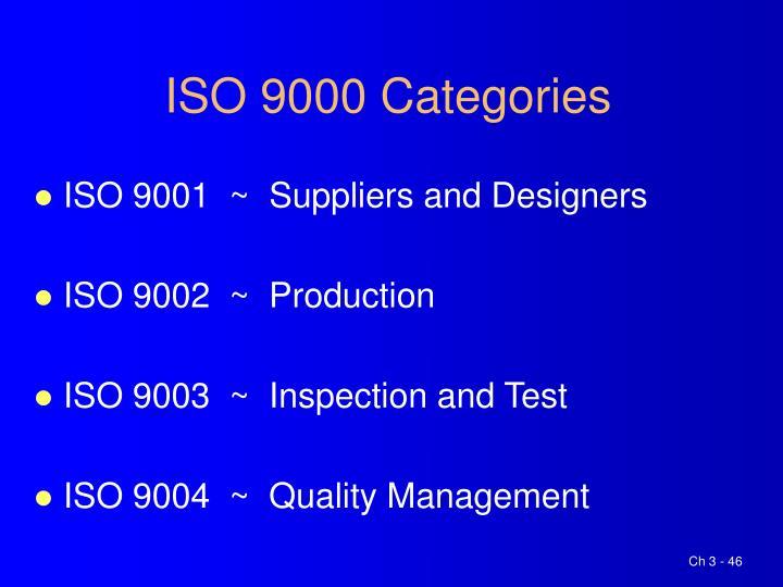 ISO 9000 Categories