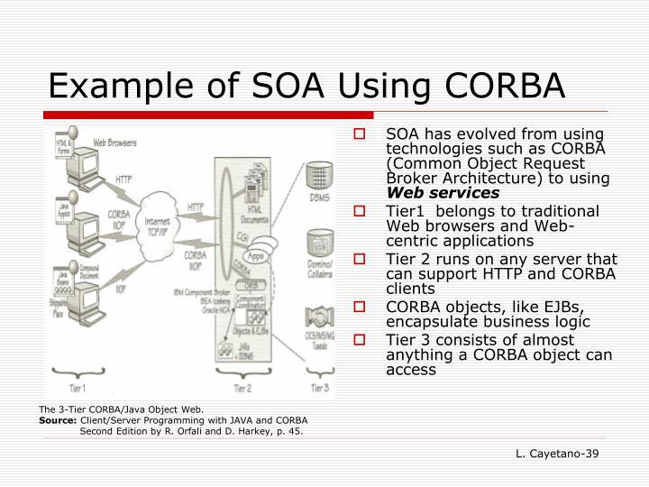 Example of SOA Using CORBA