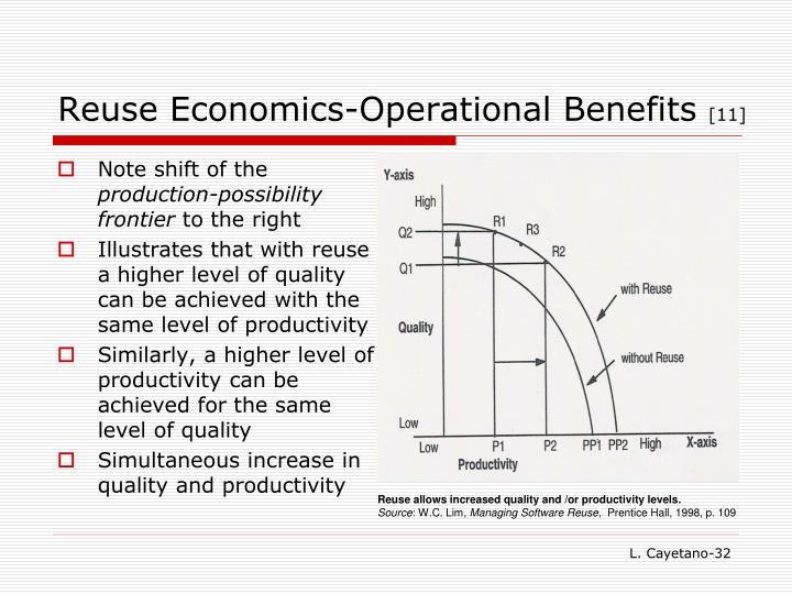 Reuse Economics-Operational Benefits
