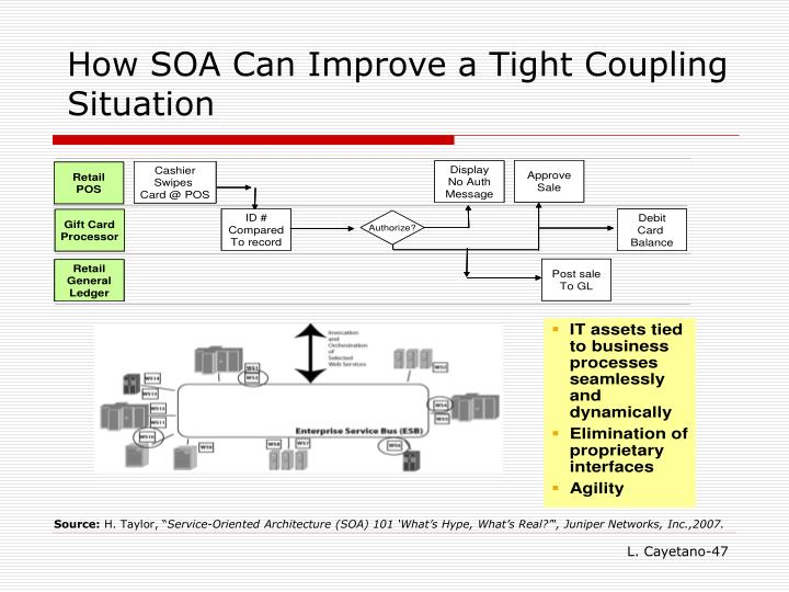 How SOA Can Improve a Tight Coupling Situation