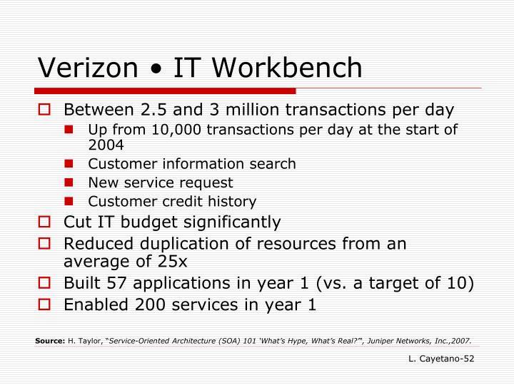 Verizon • IT Workbench