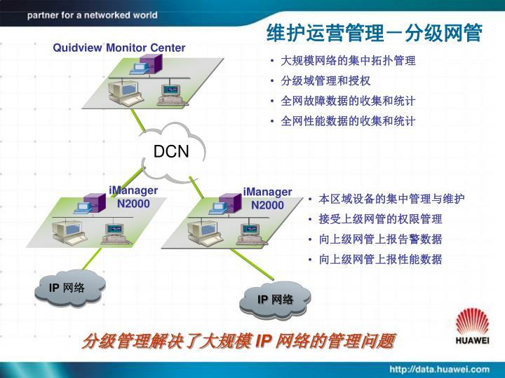 维护运营管理-分级网管