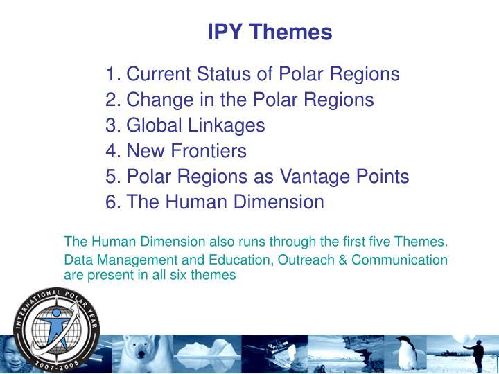 IPY Themes
