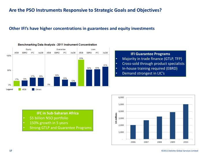 Are the PSO Instruments Responsive to Strategic Goals and Objectives?