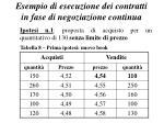 esempio di esecuzione dei contratti in fase di negoziazione continua