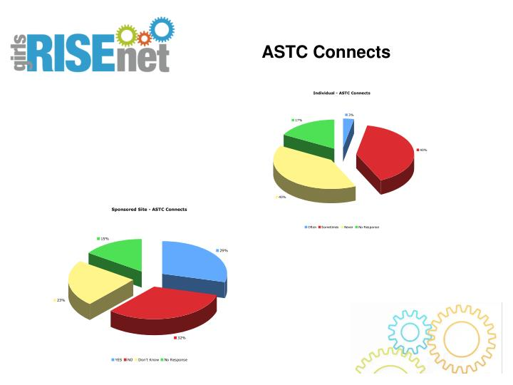 ASTC Connects