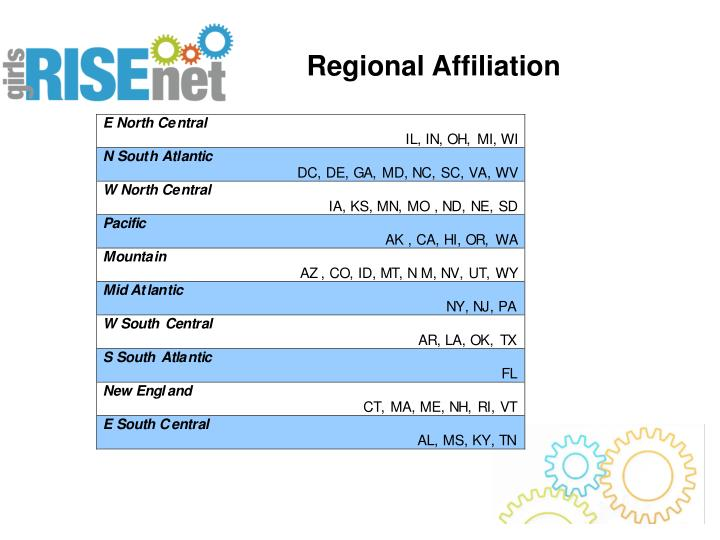 Regional Affiliation
