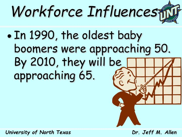 Workforce Influences