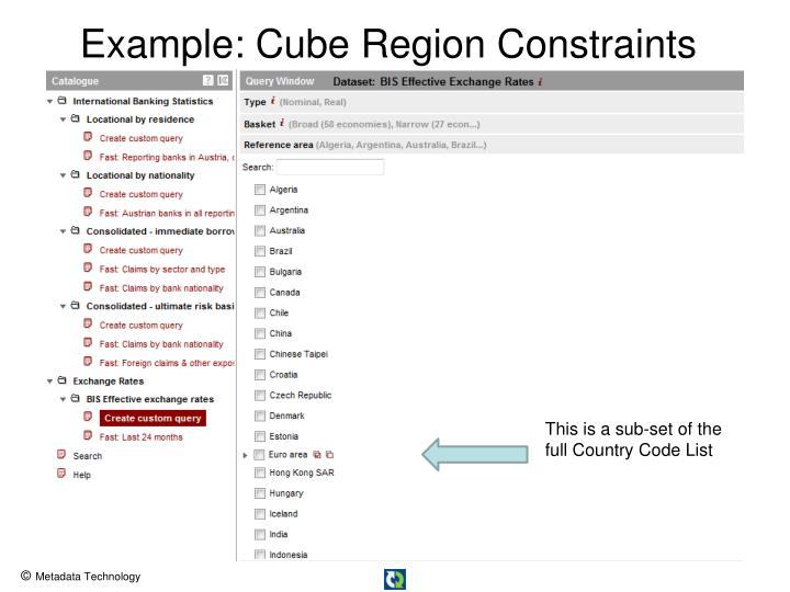 Example: Cube Region Constraints