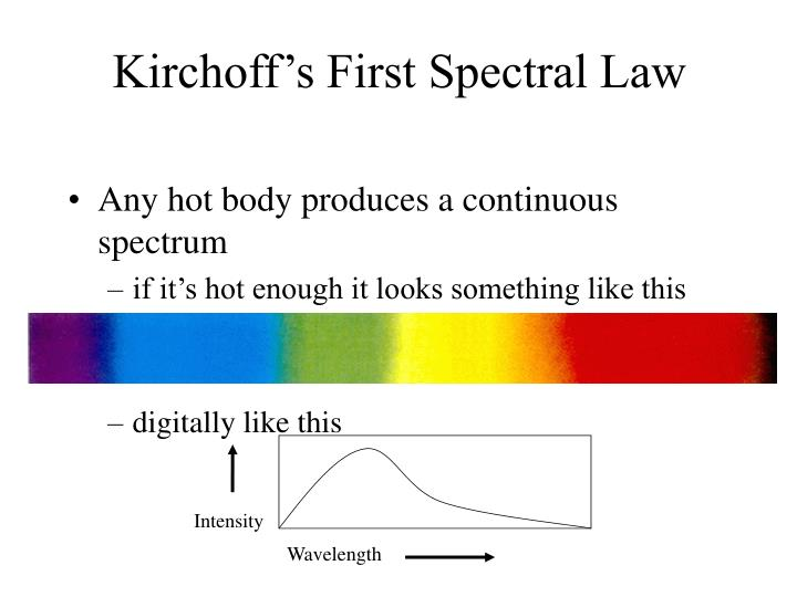 Kirchoff's First Spectral Law