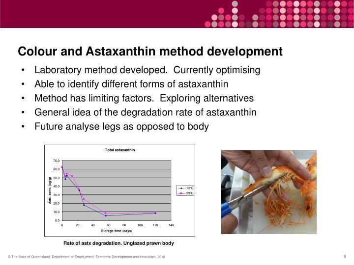 Colour and Astaxanthin method development