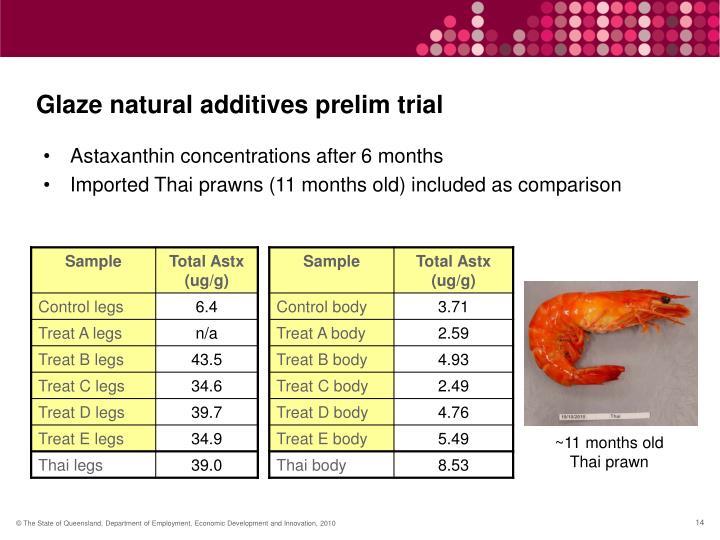 Glaze natural additives prelim trial