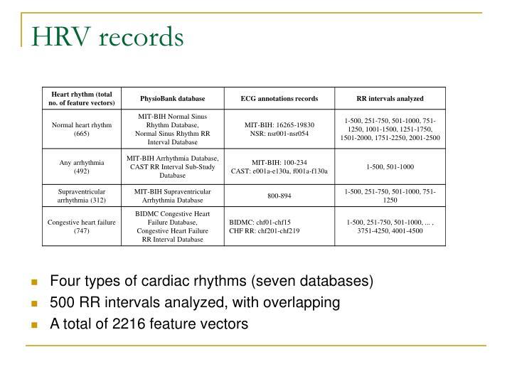 HRV records