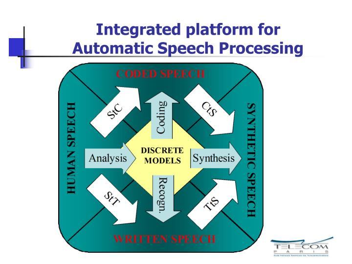 Integrated platform for