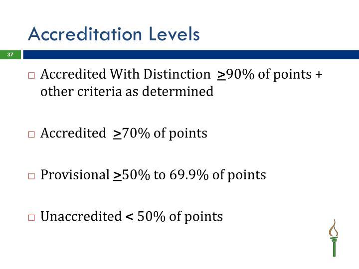 Accreditation Levels