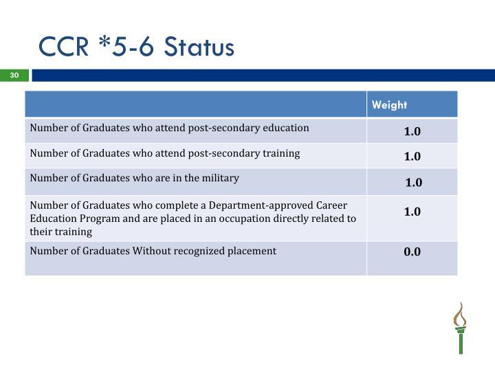CCR *5-6 Status