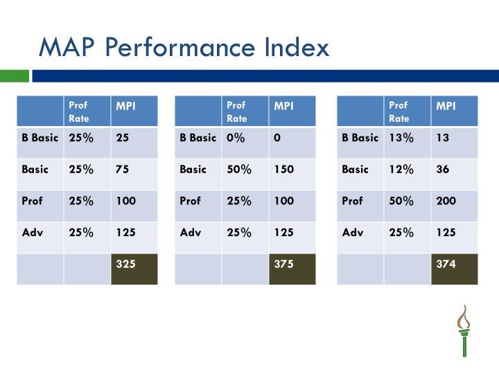 MAP Performance Index