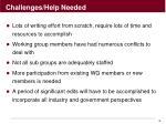 challenges help needed