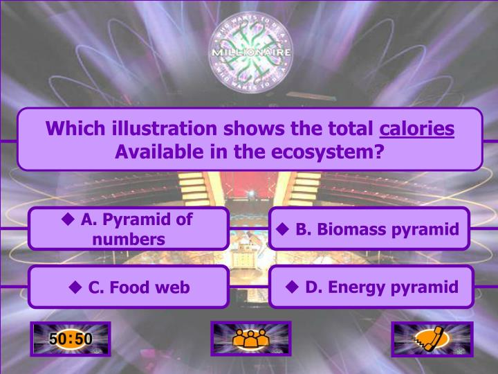 Which illustration shows the total