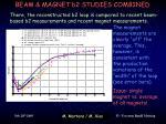 beam magnet b2 studies combined