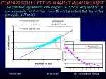 comparison b2 fit vs magnet measurement