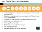 our global service commitment