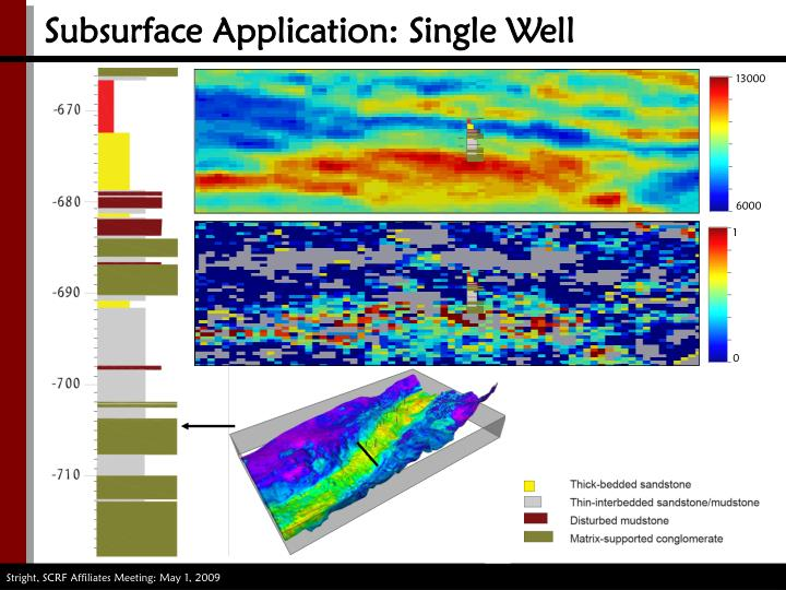 Subsurface Application: Single Well