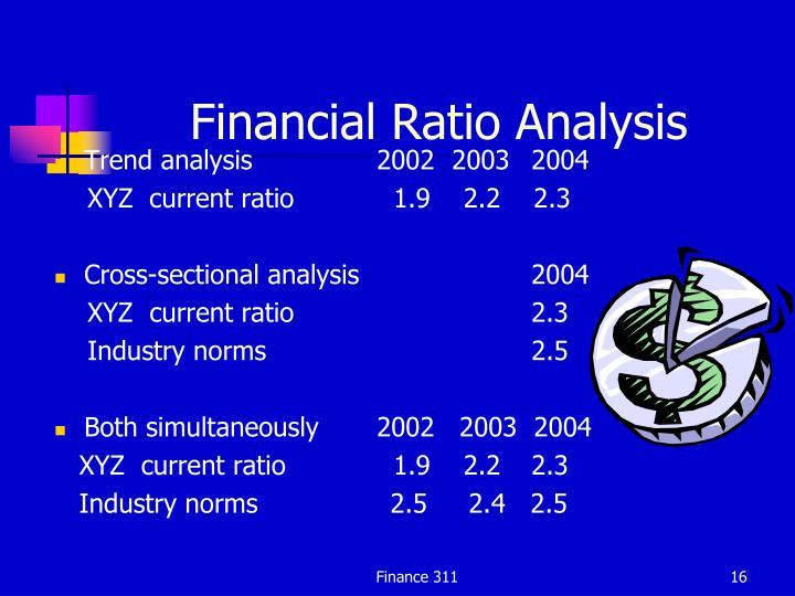 Trend analysis               200220032004