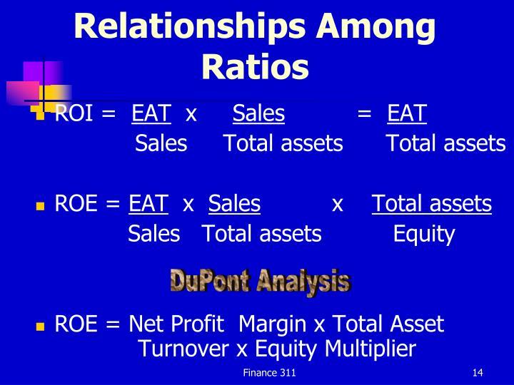 Relationships Among Ratios