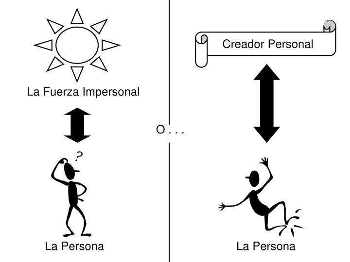 Creador Personal