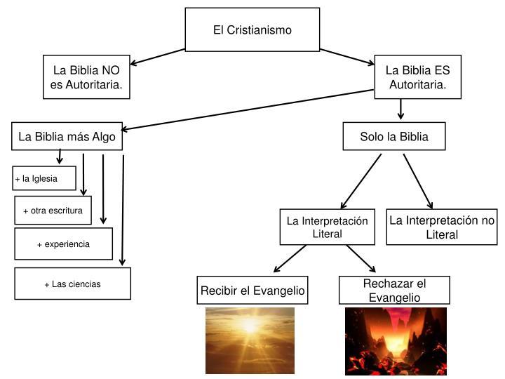Recibir el Evangelio