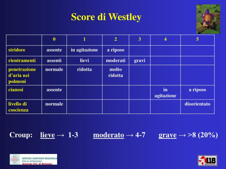 Score di Westley
