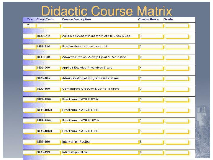 Didactic Course Matrix