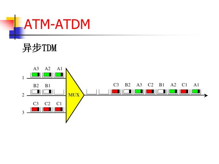ATM-ATDM