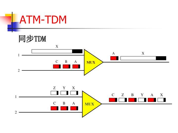 ATM-TDM