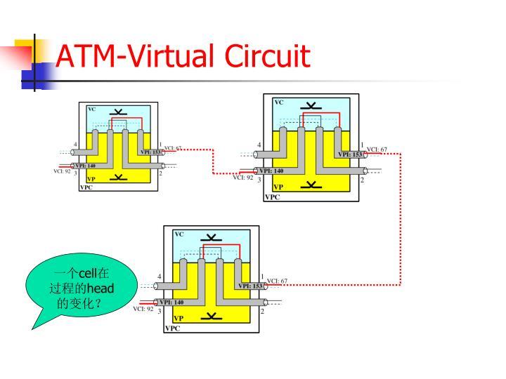 ATM-Virtual Circuit